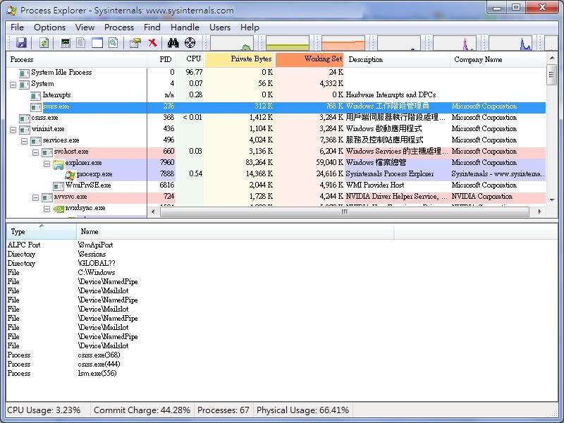 Microsoft Process Explorer